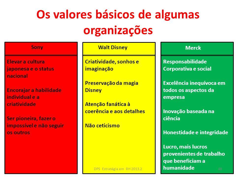 Os valores básicos de algumas organizações Sony Walt Disney Merck Responsabilidade Corporativa e social Excelência inequívoca em todos os aspectos da