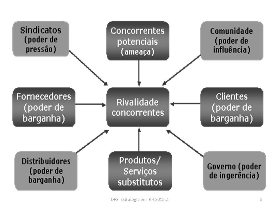 A crescente importância da função de RH Por muitos anos se pensou que o gargalo que segura o desenvolvimento das empresas fosse o capital.