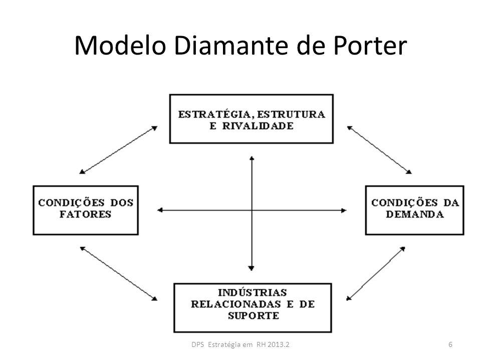 Condições de fatores de produção De acordo com Porter, as condições dos fatores de produção representam os elementos essenciais (capital necessário, conhecimentos técnicos e científicos, mão-de-obra qualificada) que determinam o diferencial competitivo das empresas.