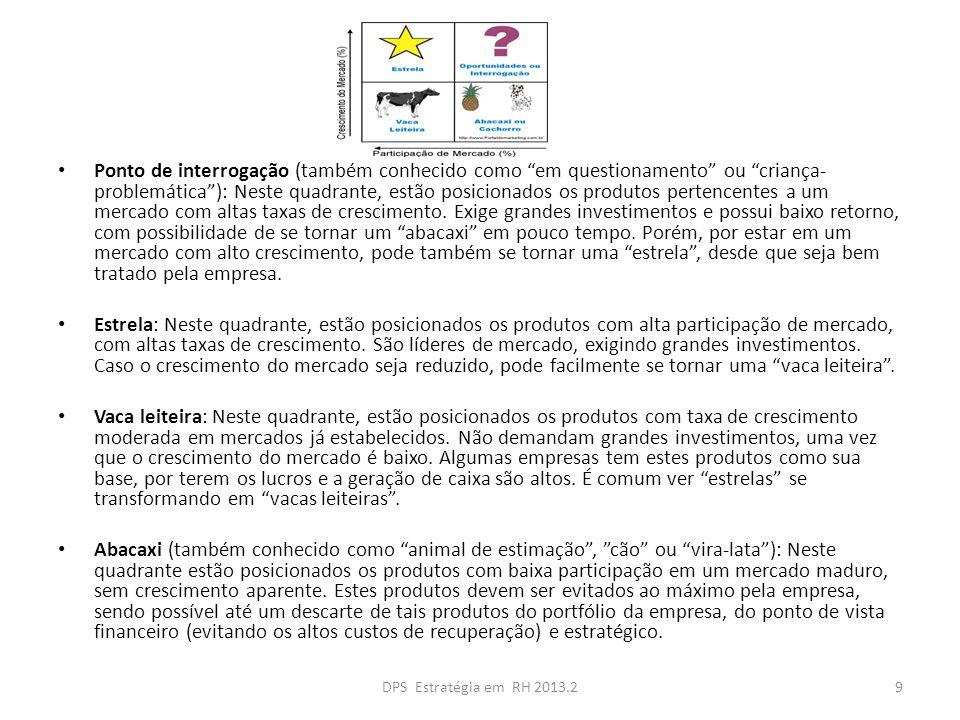 ANÁLISE DO AMBIENTE Macroambiente Econômico Social Político Tecnológico Setorial Modelo de Porter Atratividade Ciclo de vida Concorrência ANÁLISE DE ORGANIZAÇÃO Cadeia de valor Estratégias genéricas Competências Pontos fortes Pontos fracos Negócio Ambiente X Organização Missão e Visão Objetivos gerais Estratégias gerais Marketing Produção/ operações Recursos humanos Finanças INTEGRAÇÃOINTEGRAÇÃO IMPLEMENTAÇÃOIMPLEMENTAÇÃO APRENDIZAGEMAPRENDIZAGEM Pontos fortes Pontos fracos Ameaças e oportunidades Análise Formulação Implantação 10 DPS Estratégia em RH 2013.2