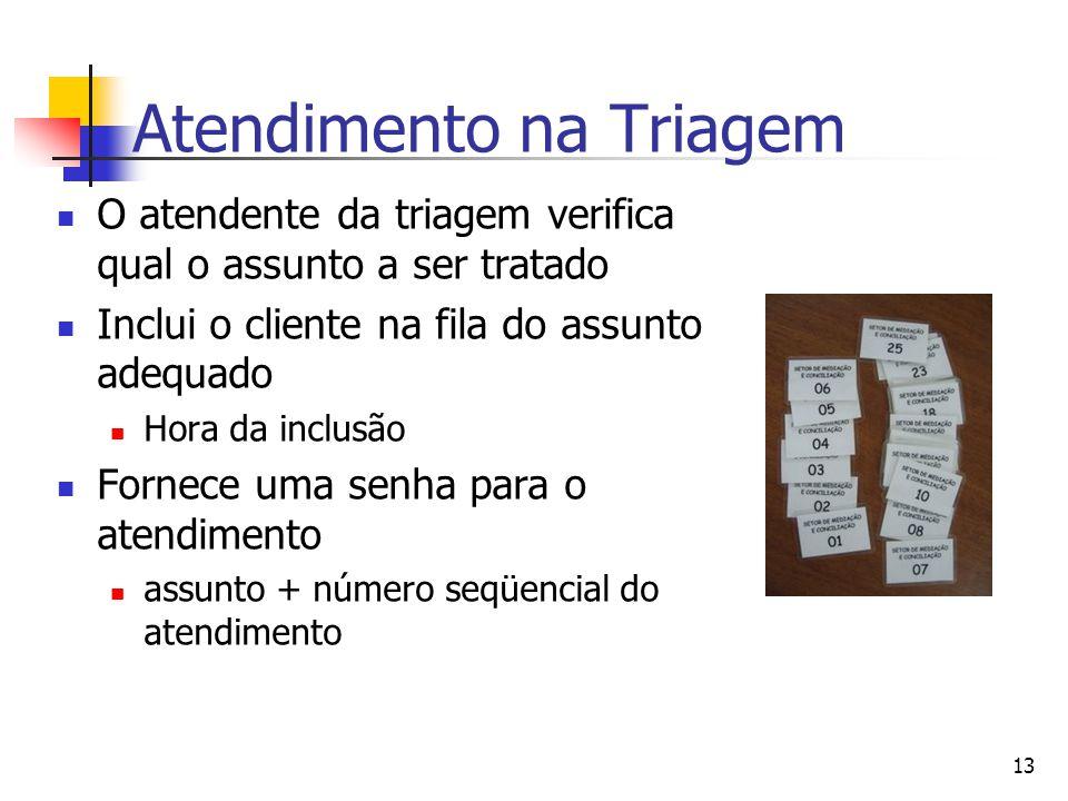 13 Atendimento na Triagem O atendente da triagem verifica qual o assunto a ser tratado Inclui o cliente na fila do assunto adequado Hora da inclusão F