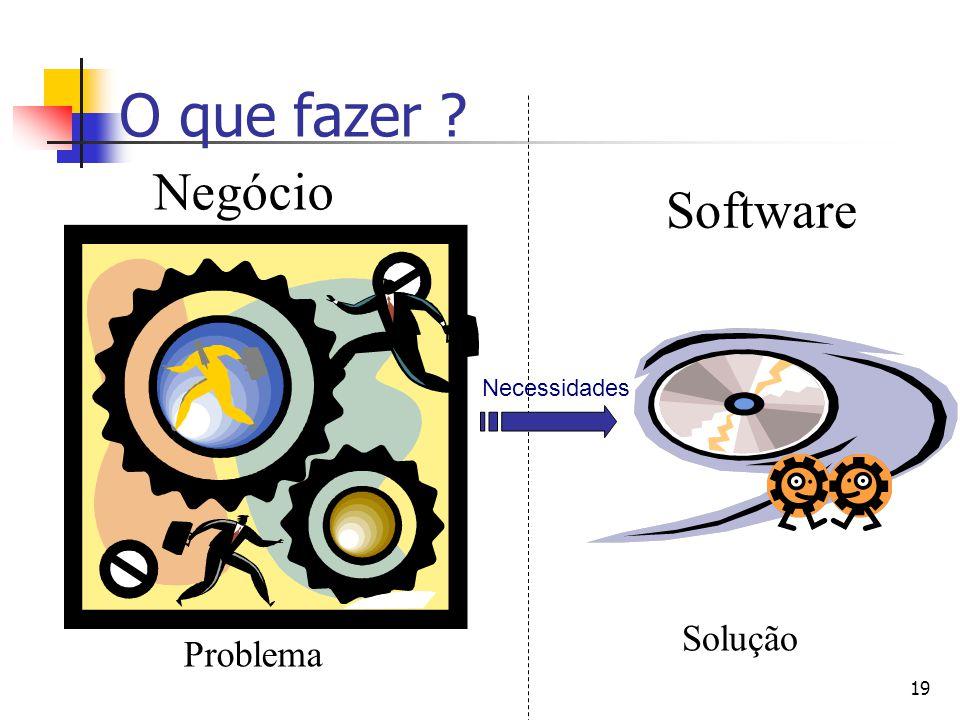 19 Necessidades Problema Negócio Solução Software O que fazer ?