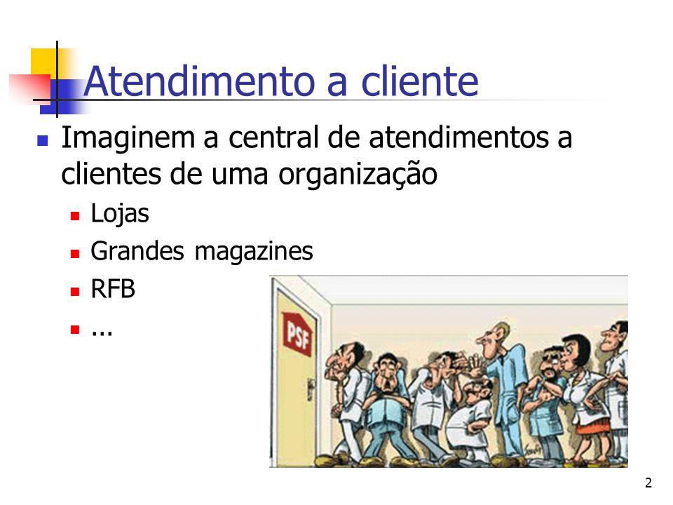 2 Atendimento a cliente Imaginem a central de atendimentos a clientes de uma organização Lojas Grandes magazines RFB...