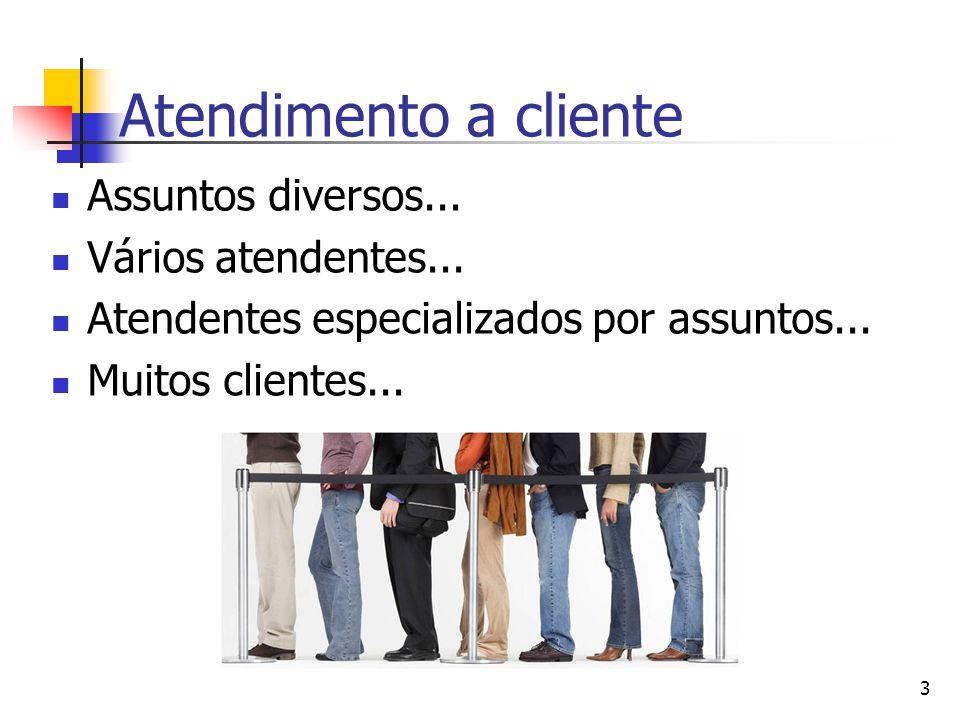 3 Atendimento a cliente Assuntos diversos... Vários atendentes... Atendentes especializados por assuntos... Muitos clientes...