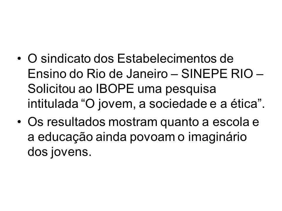 O sindicato dos Estabelecimentos de Ensino do Rio de Janeiro – SINEPE RIO – Solicitou ao IBOPE uma pesquisa intitulada O jovem, a sociedade e a ética.