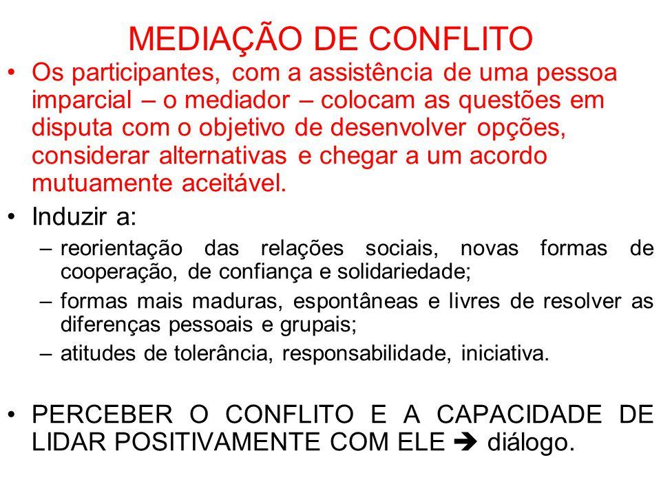 MEDIAÇÃO DE CONFLITO Os participantes, com a assistência de uma pessoa imparcial – o mediador – colocam as questões em disputa com o objetivo de desen