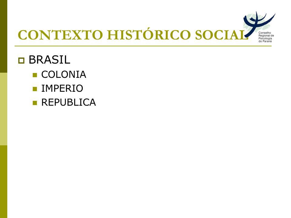CONTEXTO HISTÓRICO SOCIAL BRASIL COLONIA IMPERIO REPUBLICA