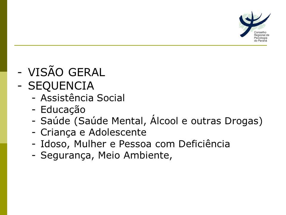 -VISÃO GERAL -SEQUENCIA -Assistência Social -Educação -Saúde (Saúde Mental, Álcool e outras Drogas) -Criança e Adolescente -Idoso, Mulher e Pessoa com Deficiência -Segurança, Meio Ambiente,