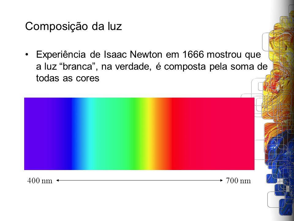 Composição da luz Experiência de Isaac Newton em 1666 mostrou que a luz branca, na verdade, é composta pela soma de todas as cores 400 nm700 nm