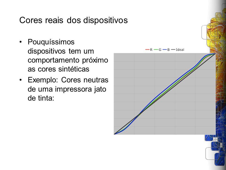 Cores reais dos dispositivos Pouquíssimos dispositivos tem um comportamento próximo as cores sintéticas Exemplo: Cores neutras de uma impressora jato
