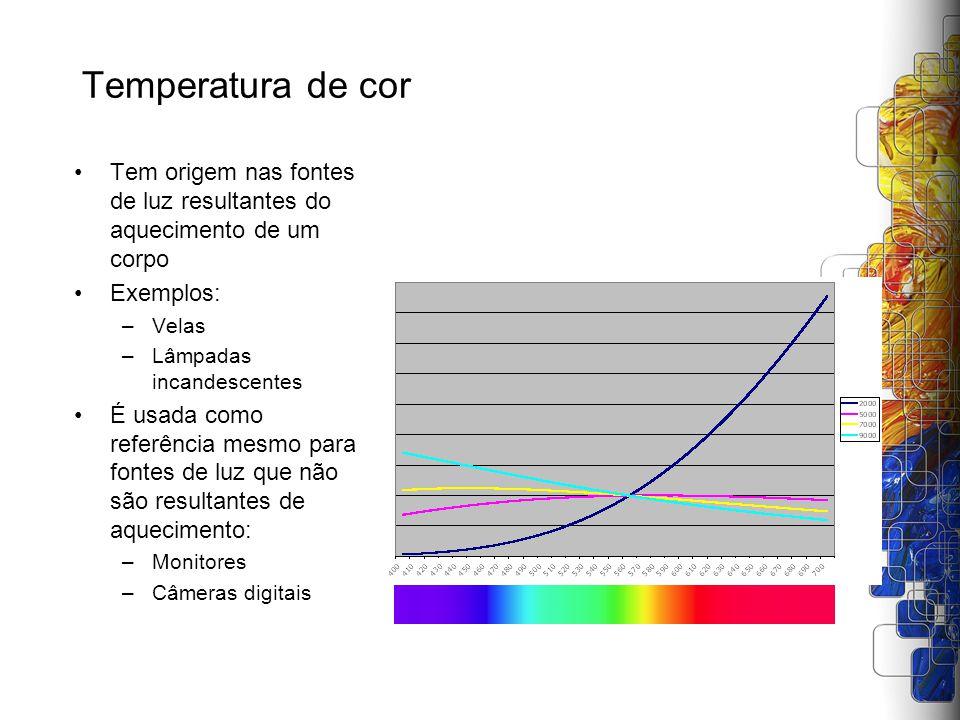 Temperatura de cor Tem origem nas fontes de luz resultantes do aquecimento de um corpo Exemplos: –Velas –Lâmpadas incandescentes É usada como referênc