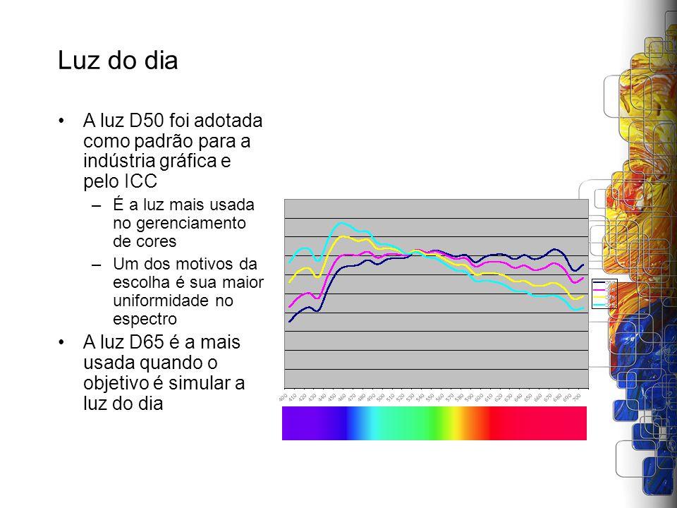 Luz do dia A luz D50 foi adotada como padrão para a indústria gráfica e pelo ICC –É a luz mais usada no gerenciamento de cores –Um dos motivos da esco