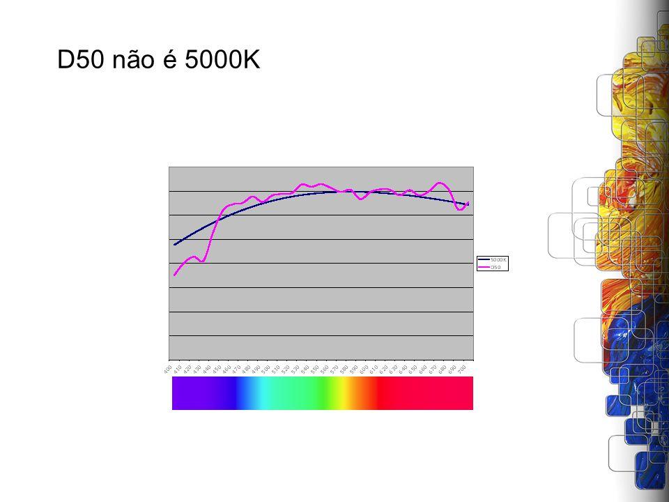 D50 não é 5000K