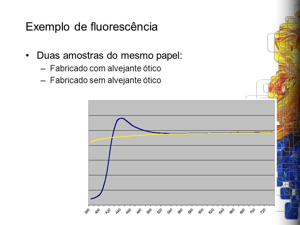 Exemplo de fluorescência Duas amostras do mesmo papel: –Fabricado com alvejante ótico –Fabricado sem alvejante ótico