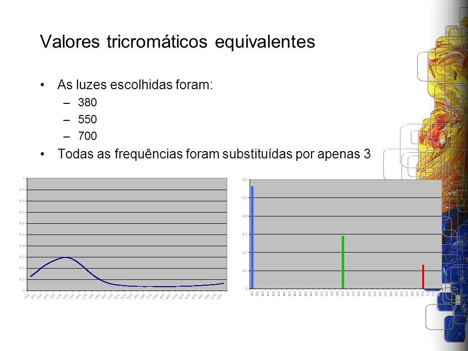 Valores tricromáticos equivalentes As luzes escolhidas foram: –380 –550 –700 Todas as frequências foram substituídas por apenas 3