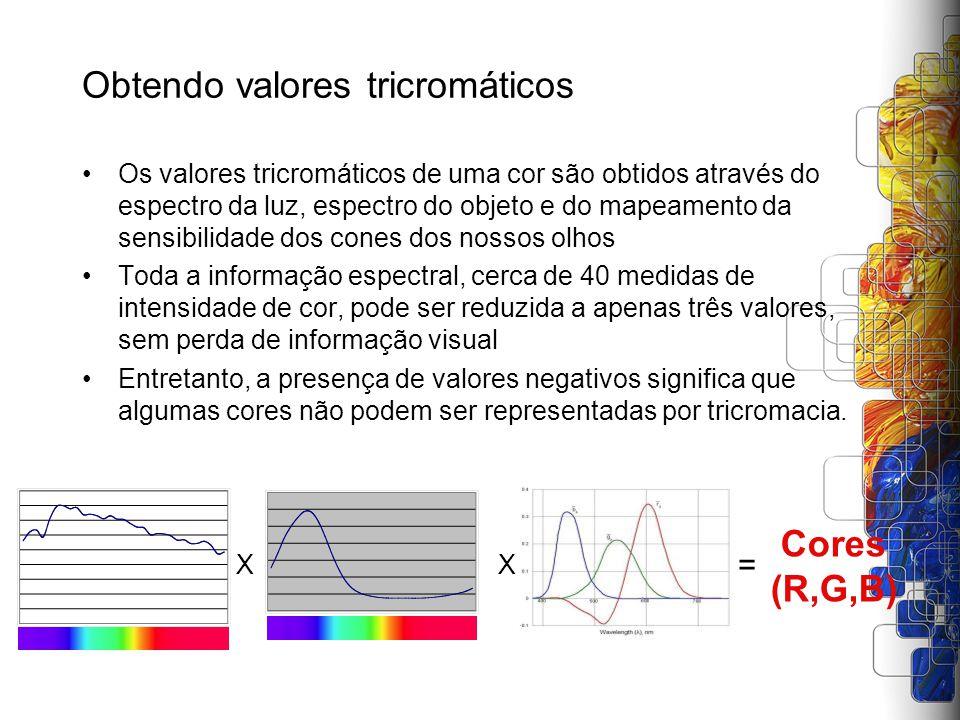 Obtendo valores tricromáticos XX = Cores (R,G,B) Os valores tricromáticos de uma cor são obtidos através do espectro da luz, espectro do objeto e do m
