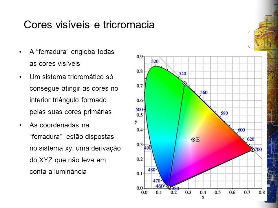 A ferradura engloba todas as cores visíveis Um sistema tricromático só consegue atingir as cores no interior triângulo formado pelas suas cores primár