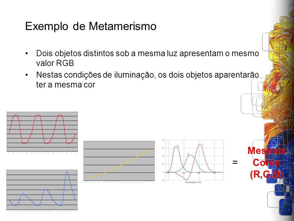 Exemplo de Metamerismo Mesmas Cores (R,G,B) = Dois objetos distintos sob a mesma luz apresentam o mesmo valor RGB Nestas condições de iluminação, os d