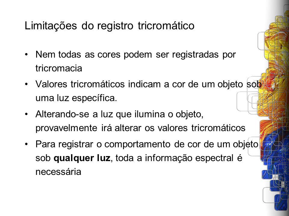 Limitações do registro tricromático Nem todas as cores podem ser registradas por tricromacia Valores tricromáticos indicam a cor de um objeto sob uma