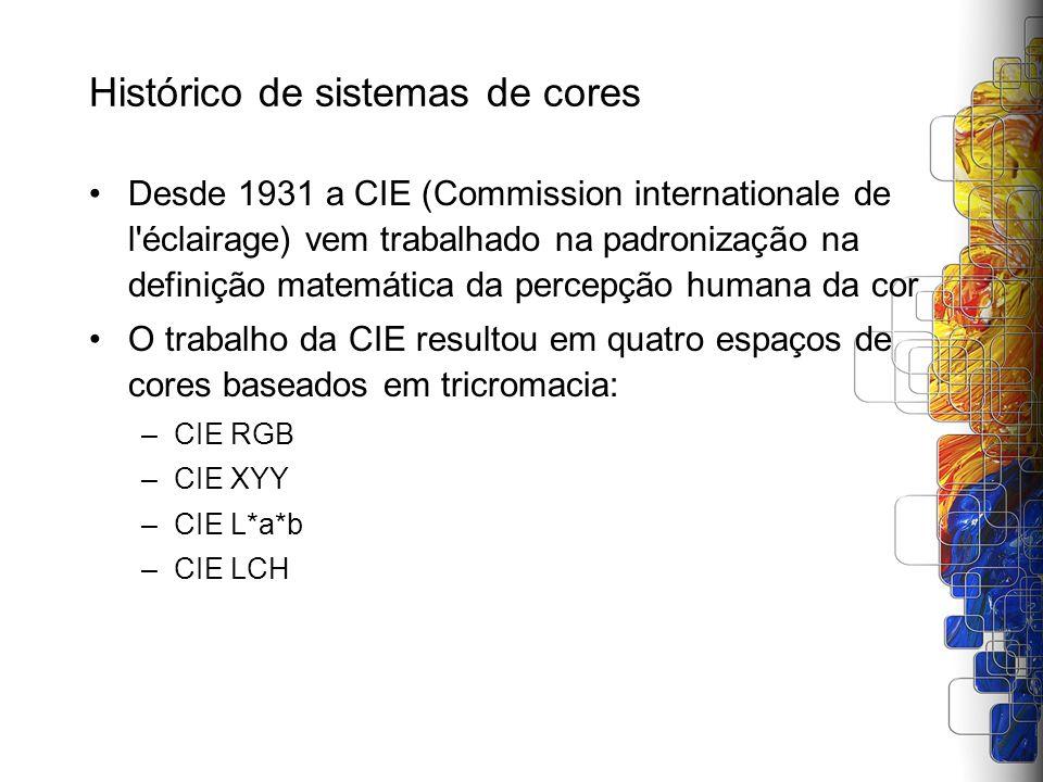 Histórico de sistemas de cores Desde 1931 a CIE (Commission internationale de l'éclairage) vem trabalhado na padronização na definição matemática da p