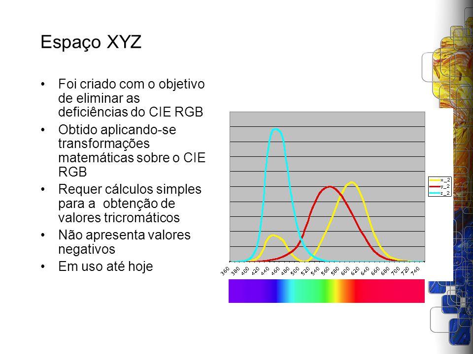 Espaço XYZ Foi criado com o objetivo de eliminar as deficiências do CIE RGB Obtido aplicando-se transformações matemáticas sobre o CIE RGB Requer cálc