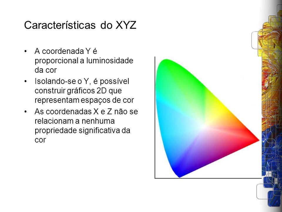 Características do XYZ A coordenada Y é proporcional a luminosidade da cor Isolando-se o Y, é possível construir gráficos 2D que representam espaços d