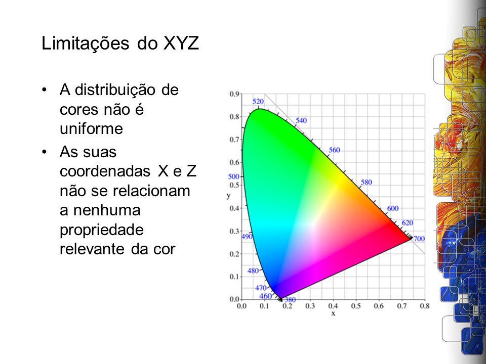 Limitações do XYZ A distribuição de cores não é uniforme As suas coordenadas X e Z não se relacionam a nenhuma propriedade relevante da cor