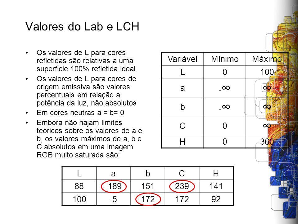 Valores do Lab e LCH Os valores de L para cores refletidas são relativas a uma superficie 100% refletida ideal Os valores de L para cores de origem em