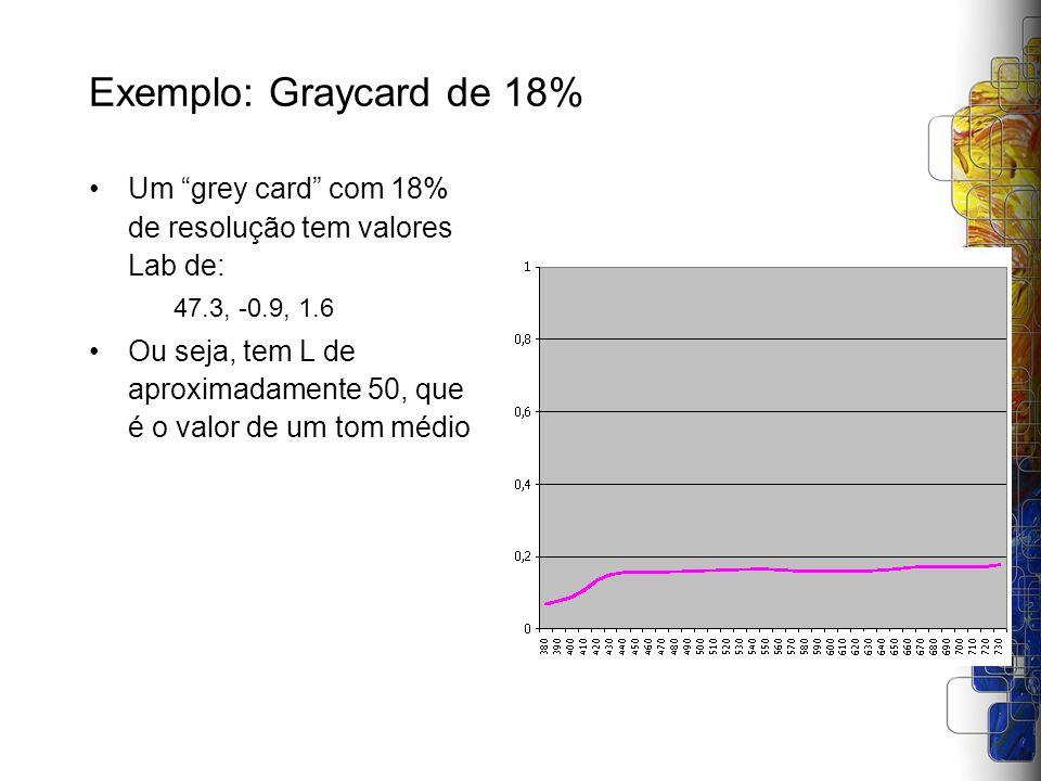 Exemplo: Graycard de 18% Um grey card com 18% de resolução tem valores Lab de: 47.3, -0.9, 1.6 Ou seja, tem L de aproximadamente 50, que é o valor de
