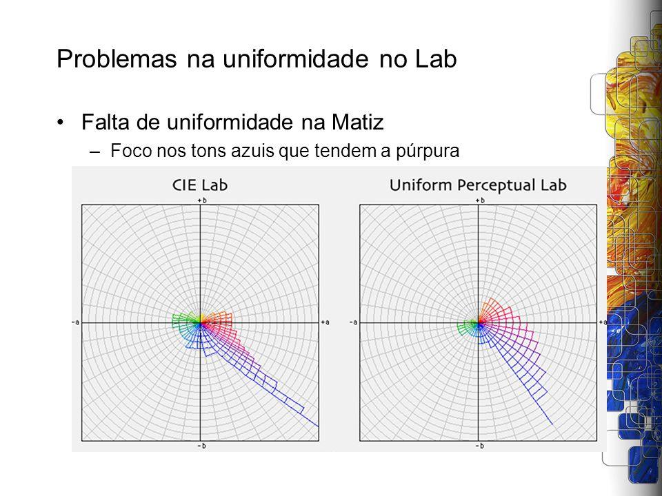 Problemas na uniformidade no Lab Falta de uniformidade na Matiz –Foco nos tons azuis que tendem a púrpura