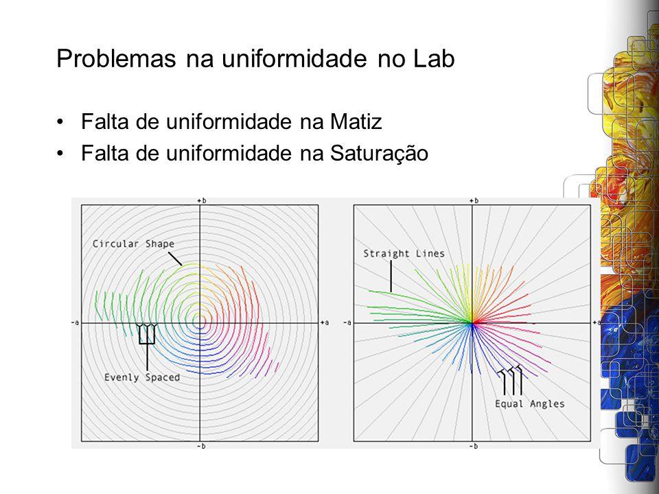 Problemas na uniformidade no Lab Falta de uniformidade na Matiz Falta de uniformidade na Saturação