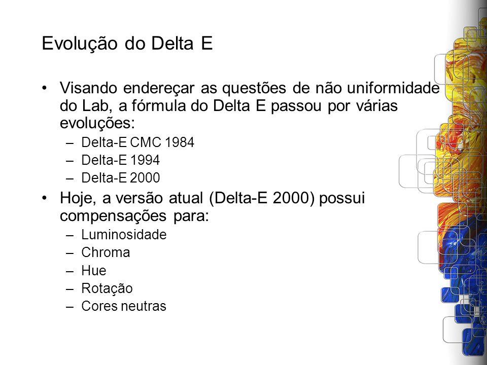 Evolução do Delta E Visando endereçar as questões de não uniformidade do Lab, a fórmula do Delta E passou por várias evoluções: –Delta-E CMC 1984 –Del