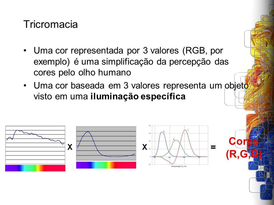 Tricromacia Uma cor representada por 3 valores (RGB, por exemplo) é uma simplificação da percepção das cores pelo olho humano Uma cor baseada em 3 val