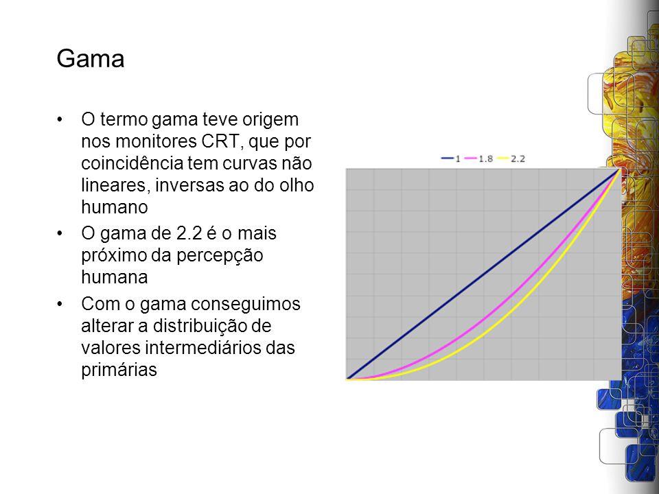 Gama O termo gama teve origem nos monitores CRT, que por coincidência tem curvas não lineares, inversas ao do olho humano O gama de 2.2 é o mais próxi