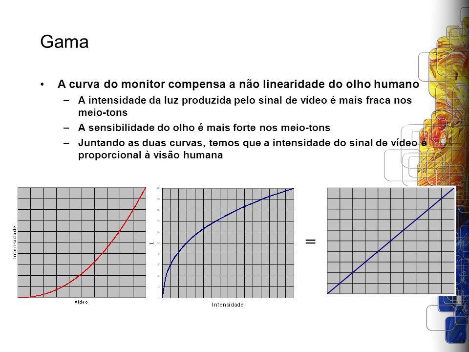 Gama = A curva do monitor compensa a não linearidade do olho humano –A intensidade da luz produzida pelo sinal de vídeo é mais fraca nos meio-tons –A