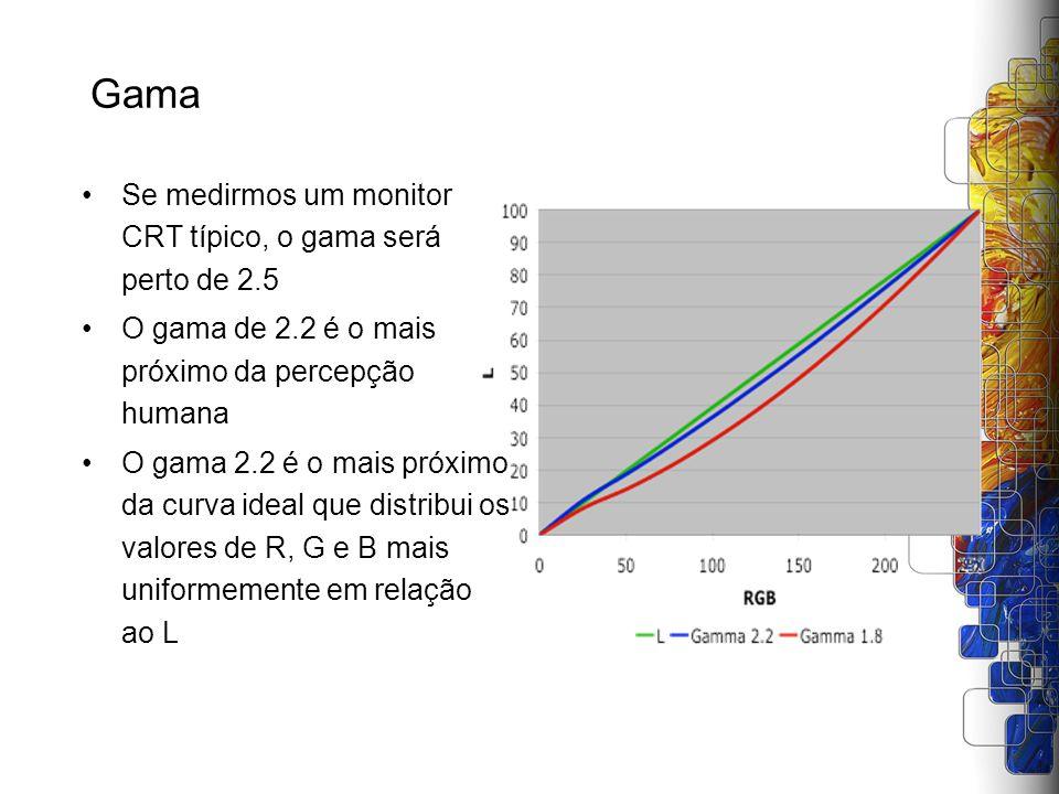 Gama Se medirmos um monitor CRT típico, o gama será perto de 2.5 O gama de 2.2 é o mais próximo da percepção humana O gama 2.2 é o mais próximo da cur