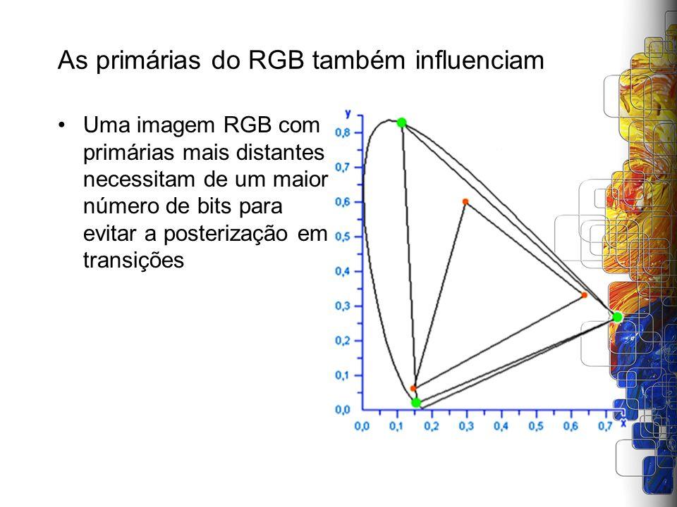 As primárias do RGB também influenciam Uma imagem RGB com primárias mais distantes necessitam de um maior número de bits para evitar a posterização em