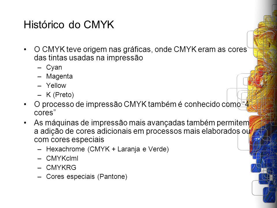 Histórico do CMYK O CMYK teve origem nas gráficas, onde CMYK eram as cores das tintas usadas na impressão –Cyan –Magenta –Yellow –K (Preto) O processo