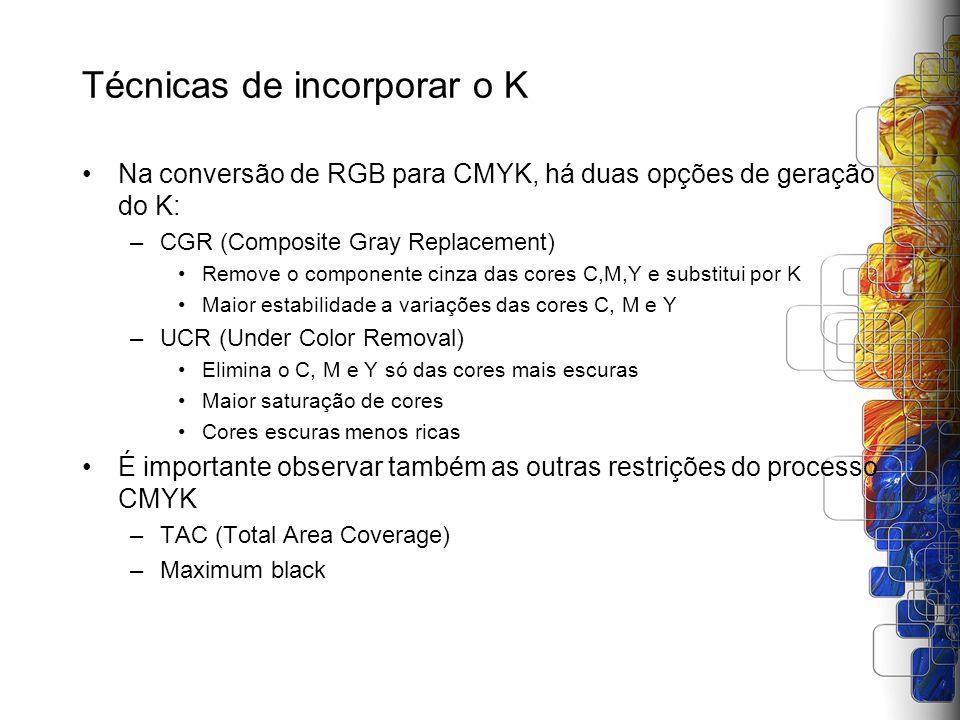 Técnicas de incorporar o K Na conversão de RGB para CMYK, há duas opções de geração do K: –CGR (Composite Gray Replacement) Remove o componente cinza