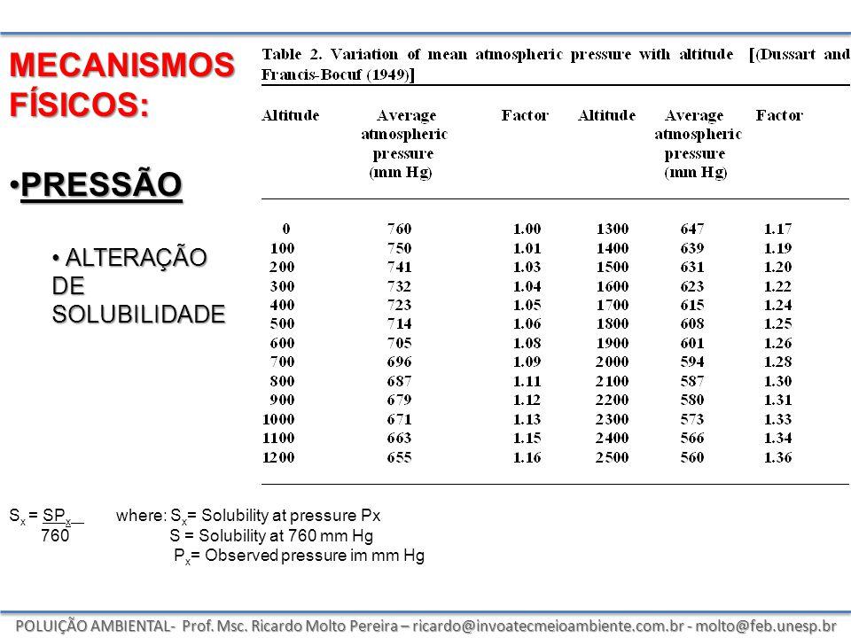 POLUIÇÃO AMBIENTAL- Prof. Msc. Ricardo Molto Pereira – ricardo@invoatecmeioambiente.com.br - molto@feb.unesp.br MECANISMOS FÍSICOS: PRESSÃOPRESSÃO ALT