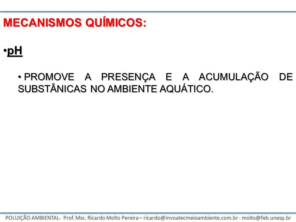 POLUIÇÃO AMBIENTAL- Prof. Msc. Ricardo Molto Pereira – ricardo@invoatecmeioambiente.com.br - molto@feb.unesp.br MECANISMOS QUÍMICOS: pHpH PROMOVE A PR