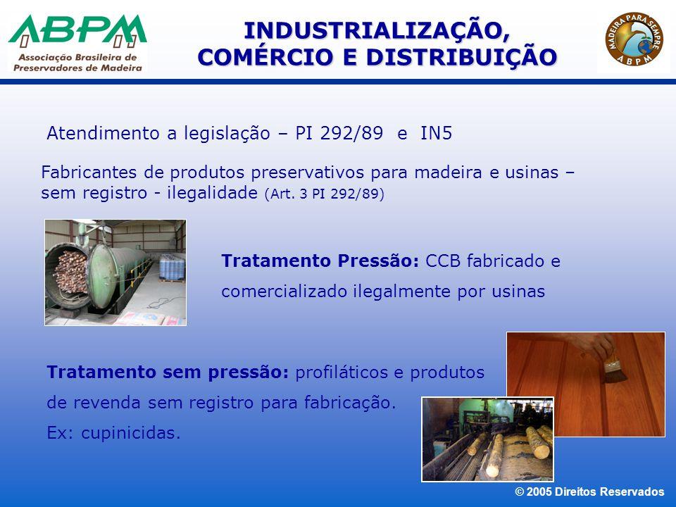 © 2005 Direitos Reservados INDUSTRIALIZAÇÃO, COMÉRCIO E DISTRIBUIÇÃO PLANO DE DISCIPLINAMENTO DE SETOR VISA CORRIGIR ESTA ILEGALIDADE A Preservação de Madeira sofre reflexos pois o produto não registrado traz o ônus da ilegalidade.