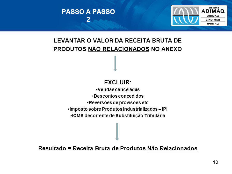 PASSO A PASSO 2 LEVANTAR O VALOR DA RECEITA BRUTA DE PRODUTOS NÃO RELACIONADOS NO ANEXO EXCLUIR: Vendas canceladas Descontos concedidos Reversões de p