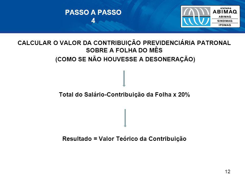 PASSO A PASSO 4 CALCULAR O VALOR DA CONTRIBUIÇÃO PREVIDENCIÁRIA PATRONAL SOBRE A FOLHA DO MÊS (COMO SE NÃO HOUVESSE A DESONERAÇÃO) Total do Salário-Co