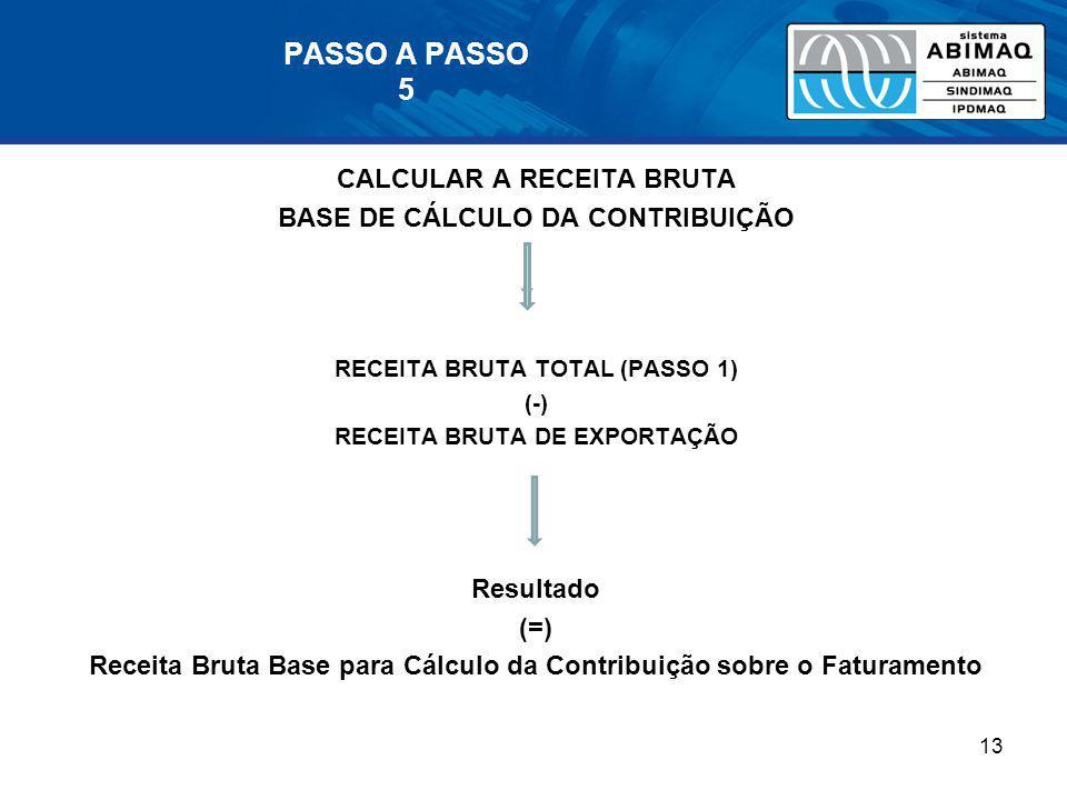 PASSO A PASSO 5 CALCULAR A RECEITA BRUTA BASE DE CÁLCULO DA CONTRIBUIÇÃO RECEITA BRUTA TOTAL (PASSO 1) (-) RECEITA BRUTA DE EXPORTAÇÃO Resultado (=) R