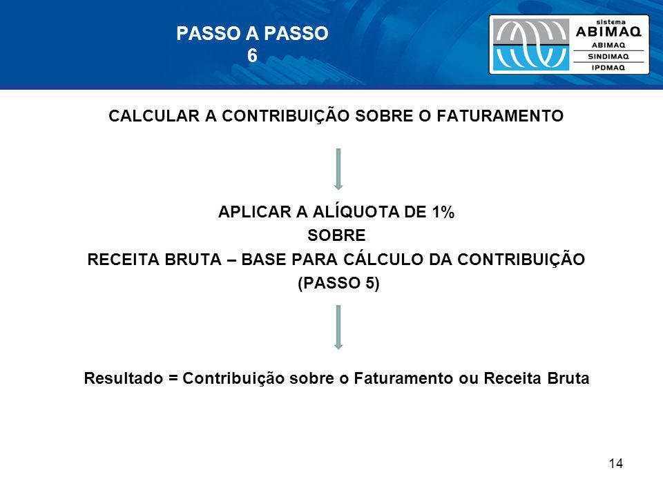 PASSO A PASSO 6 CALCULAR A CONTRIBUIÇÃO SOBRE O FATURAMENTO APLICAR A ALÍQUOTA DE 1% SOBRE RECEITA BRUTA – BASE PARA CÁLCULO DA CONTRIBUIÇÃO (PASSO 5)