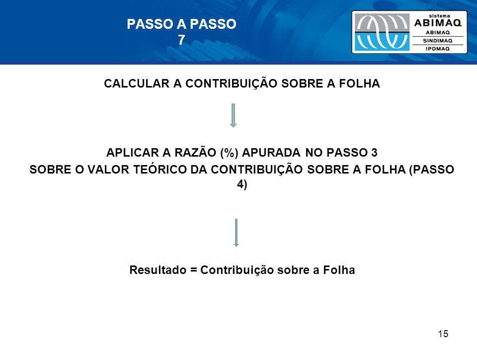 PASSO A PASSO 7 CALCULAR A CONTRIBUIÇÃO SOBRE A FOLHA APLICAR A RAZÃO (%) APURADA NO PASSO 3 SOBRE O VALOR TEÓRICO DA CONTRIBUIÇÃO SOBRE A FOLHA (PASS