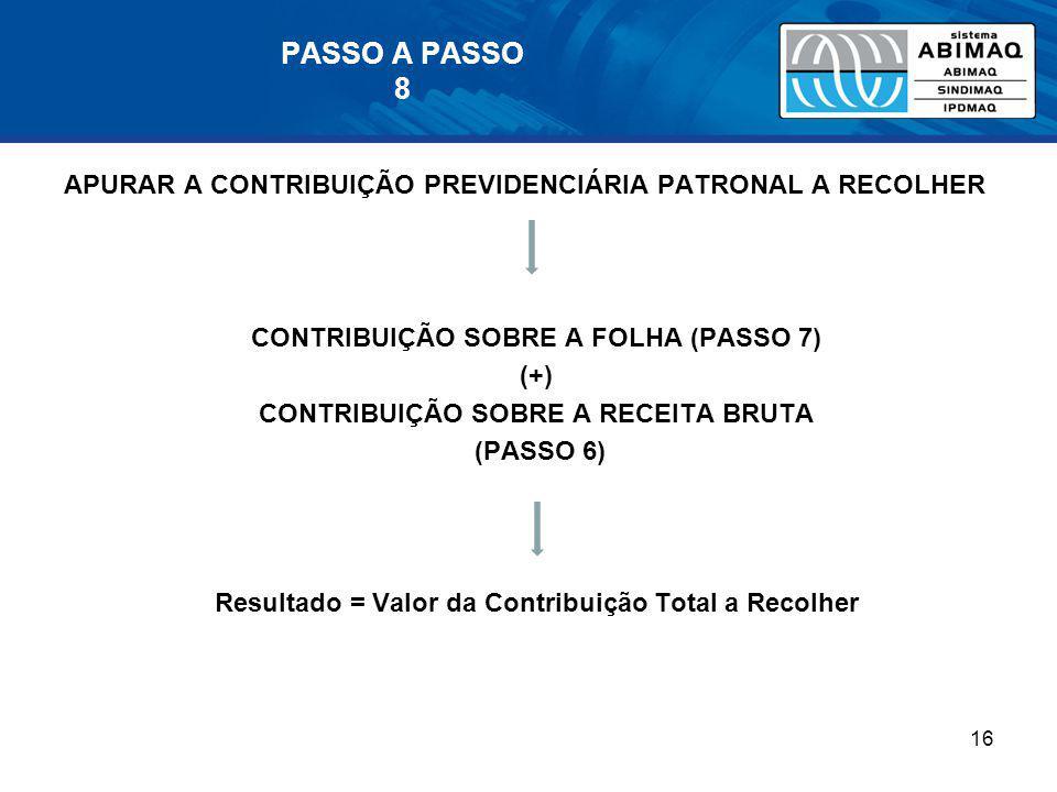 PASSO A PASSO 8 APURAR A CONTRIBUIÇÃO PREVIDENCIÁRIA PATRONAL A RECOLHER CONTRIBUIÇÃO SOBRE A FOLHA (PASSO 7) (+) CONTRIBUIÇÃO SOBRE A RECEITA BRUTA (