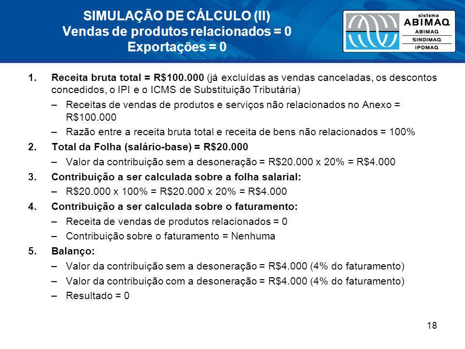 SIMULAÇÃO DE CÁLCULO (II) Vendas de produtos relacionados = 0 Exportações = 0 1.Receita bruta total = R$100.000 (já excluídas as vendas canceladas, os
