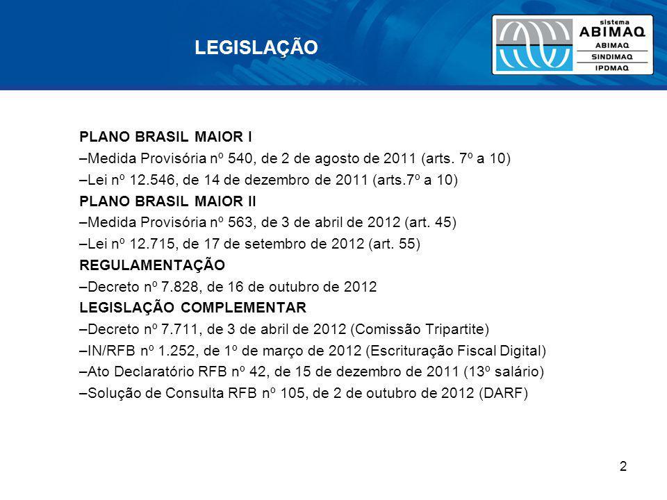 LEGISLAÇÃO PLANO BRASIL MAIOR I –Medida Provisória nº 540, de 2 de agosto de 2011 (arts. 7º a 10) –Lei nº 12.546, de 14 de dezembro de 2011 (arts.7º a